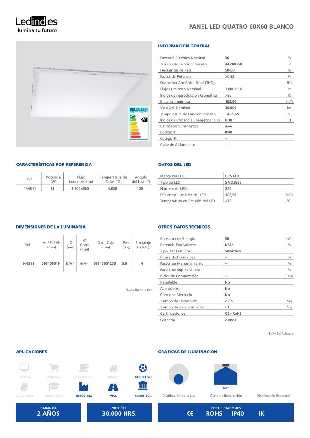 panel led blanco